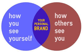 Make sure that how you're viewed on social media is in alignment with who you are and how you want others to see you.